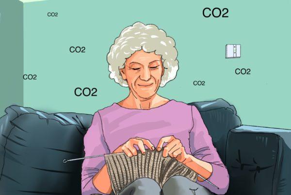 CO2-Melder